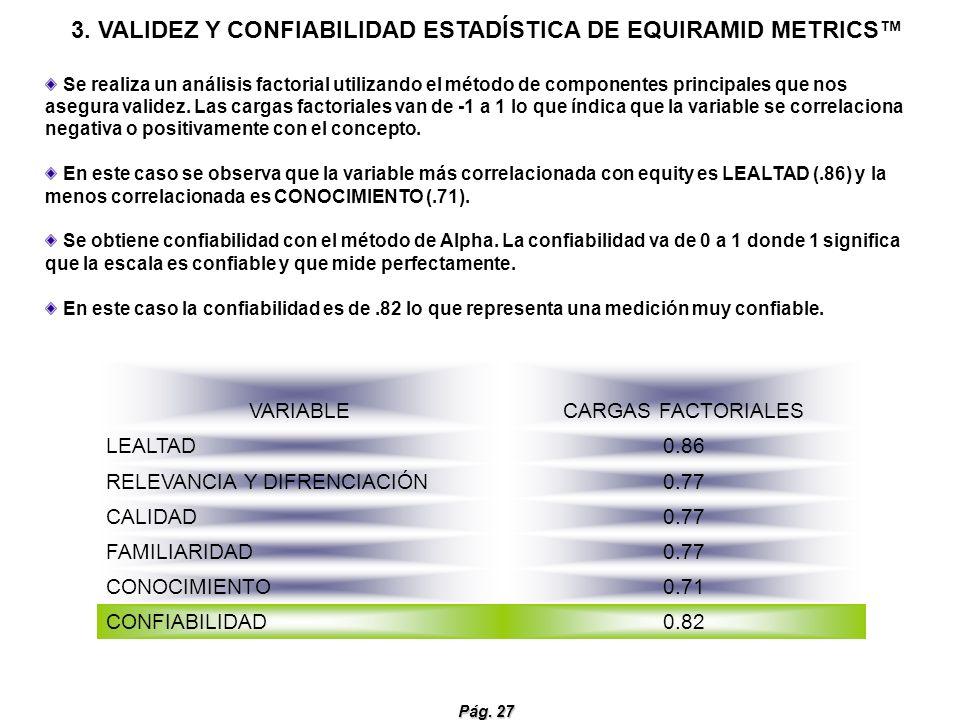 3. VALIDEZ Y CONFIABILIDAD ESTADÍSTICA DE EQUIRAMID METRICS™