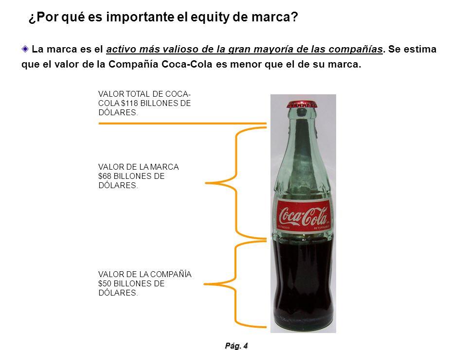 ¿Por qué es importante el equity de marca