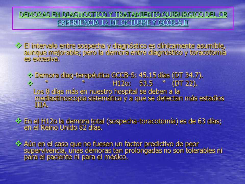 DEMORAS EN DIAGNOSTICO Y TRATAMIENTO QUIRURGICO DEL CB EXPERIENCIA 12 DE OCTUBRE Y GCCB-S II
