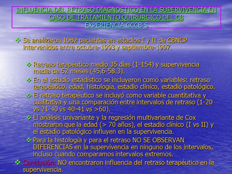 INFLUENCIA DEL RETRASO DIAGNOSTICO EN LA SUPERVIVENCIA EN CASO DE TRATAMIENTO QUIRURGICO DEL CB EXPERIENCIA GCCB-S