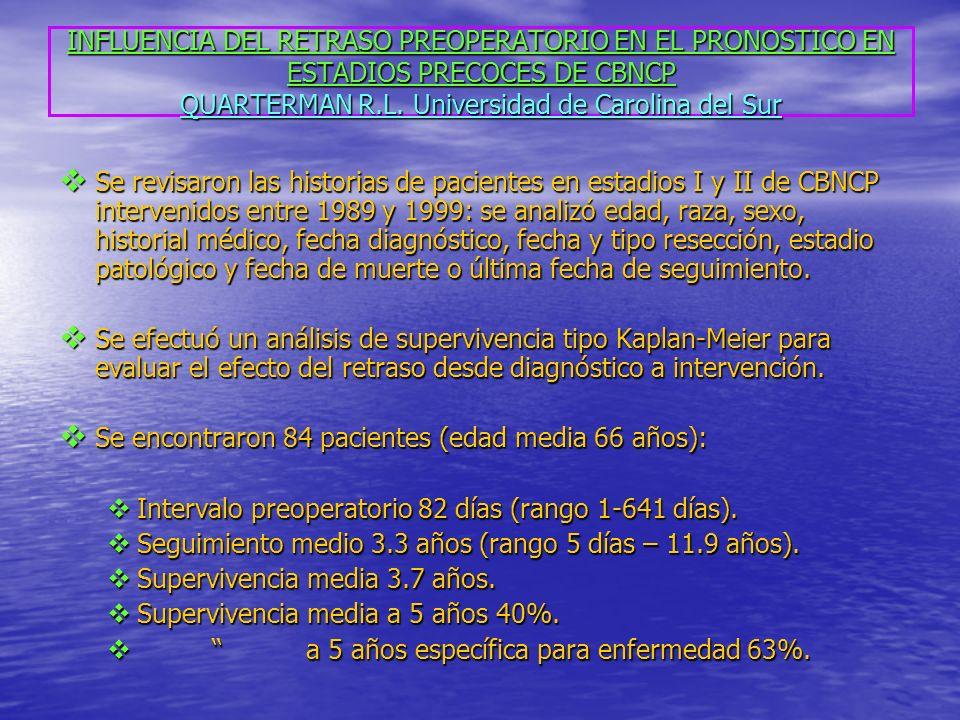 INFLUENCIA DEL RETRASO PREOPERATORIO EN EL PRONOSTICO EN ESTADIOS PRECOCES DE CBNCP QUARTERMAN R.L. Universidad de Carolina del Sur