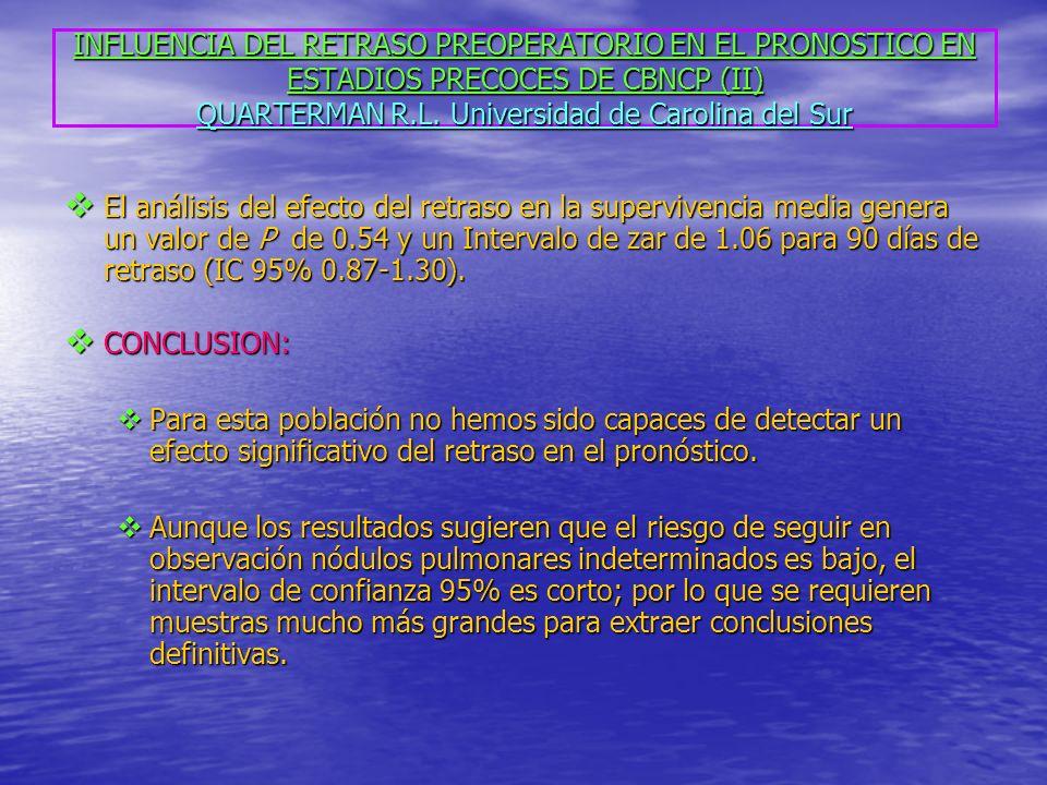 INFLUENCIA DEL RETRASO PREOPERATORIO EN EL PRONOSTICO EN ESTADIOS PRECOCES DE CBNCP (II) QUARTERMAN R.L. Universidad de Carolina del Sur