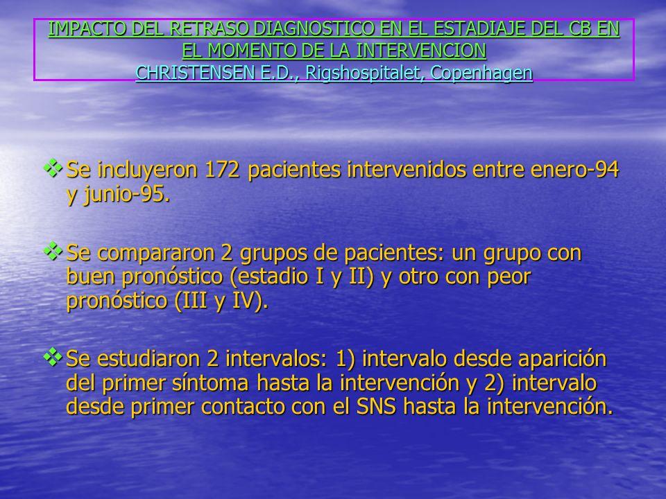 Se incluyeron 172 pacientes intervenidos entre enero-94 y junio-95.