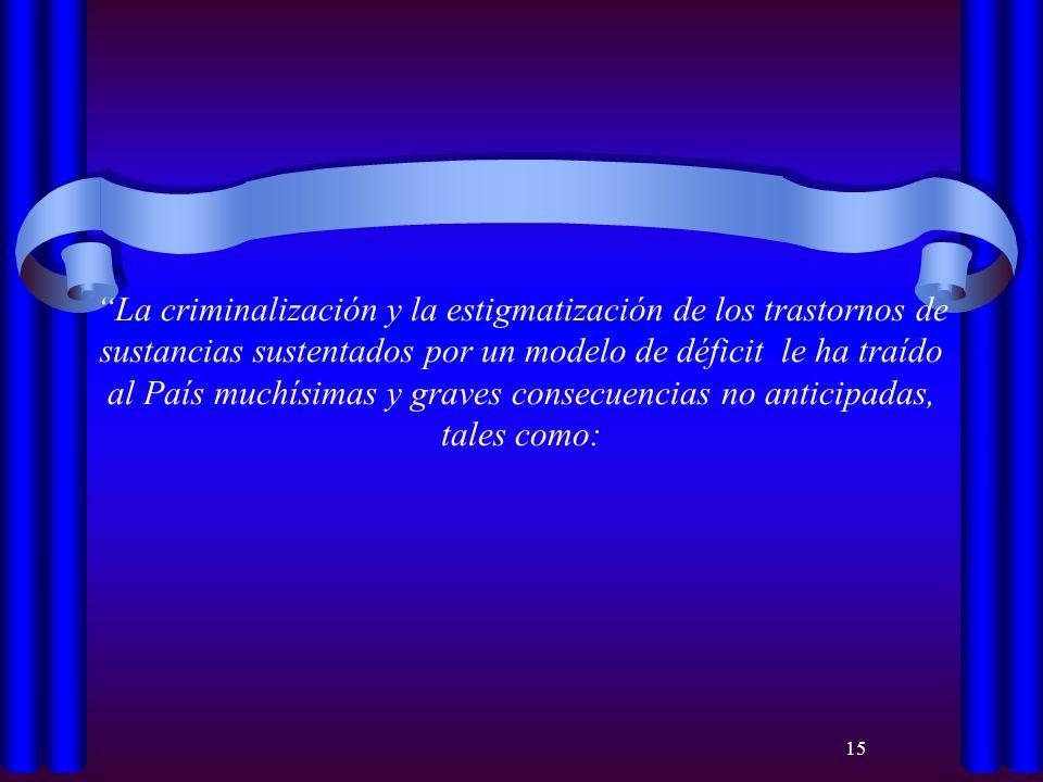 La criminalización y la estigmatización de los trastornos de sustancias sustentados por un modelo de déficit le ha traído al País muchísimas y graves consecuencias no anticipadas, tales como: