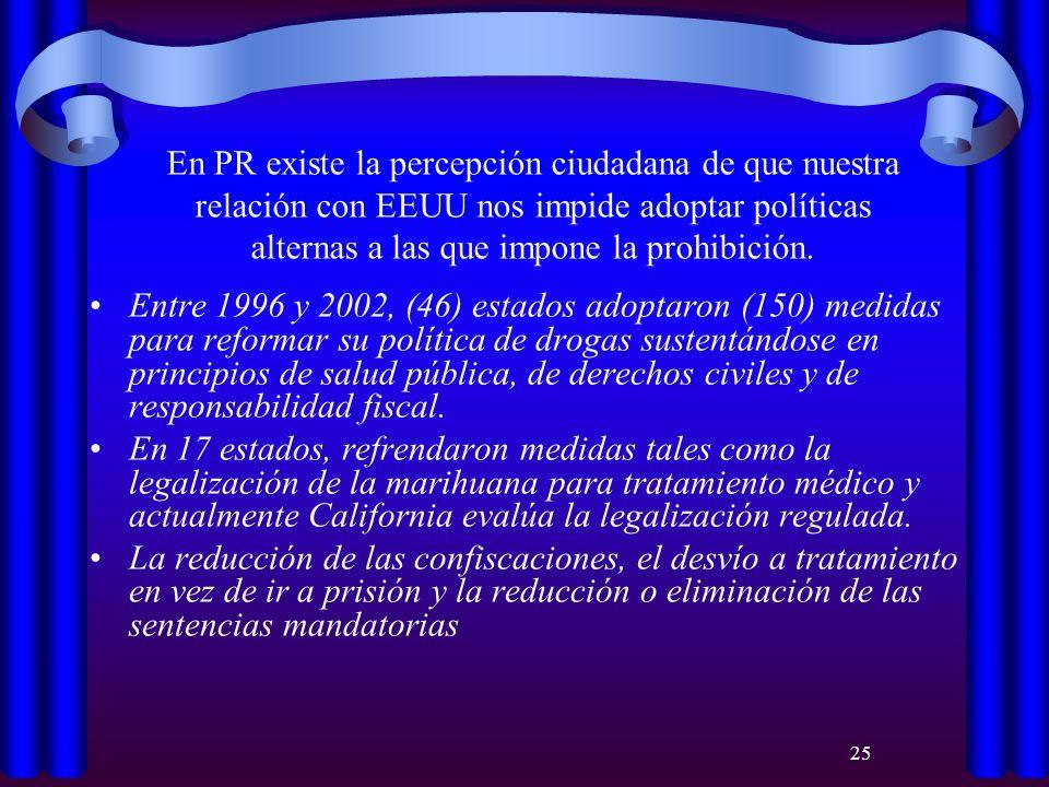 En PR existe la percepción ciudadana de que nuestra relación con EEUU nos impide adoptar políticas alternas a las que impone la prohibición.