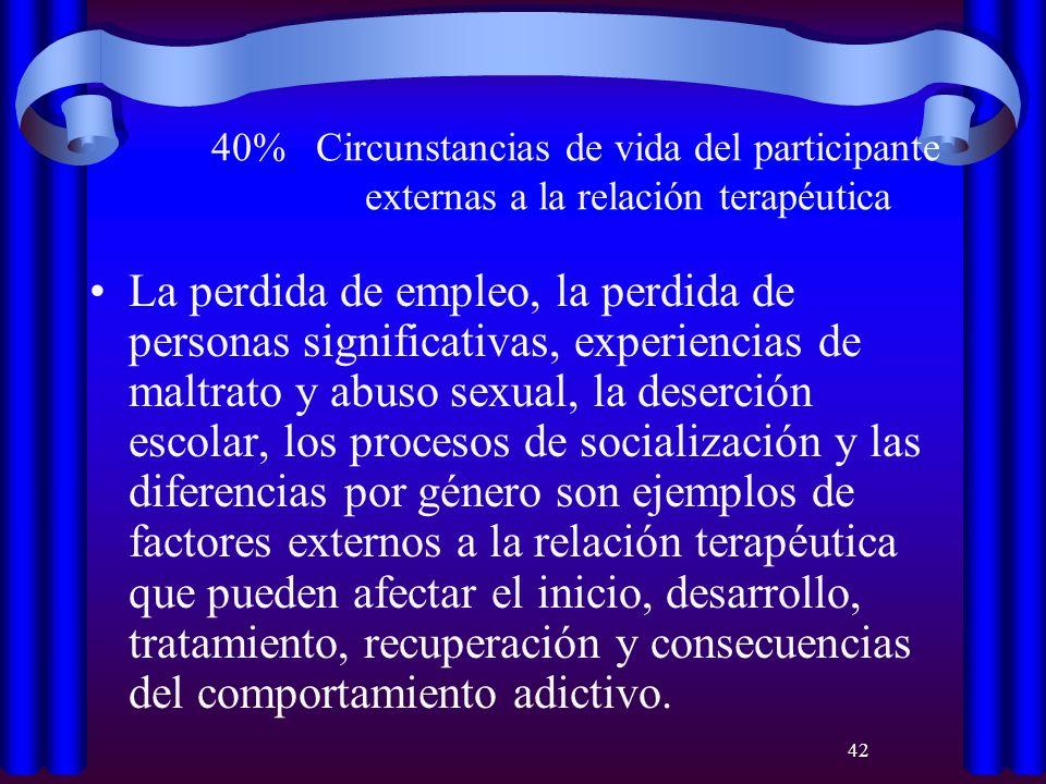 40% Circunstancias de vida del participante