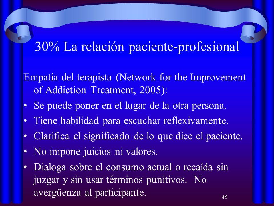 30% La relación paciente-profesional