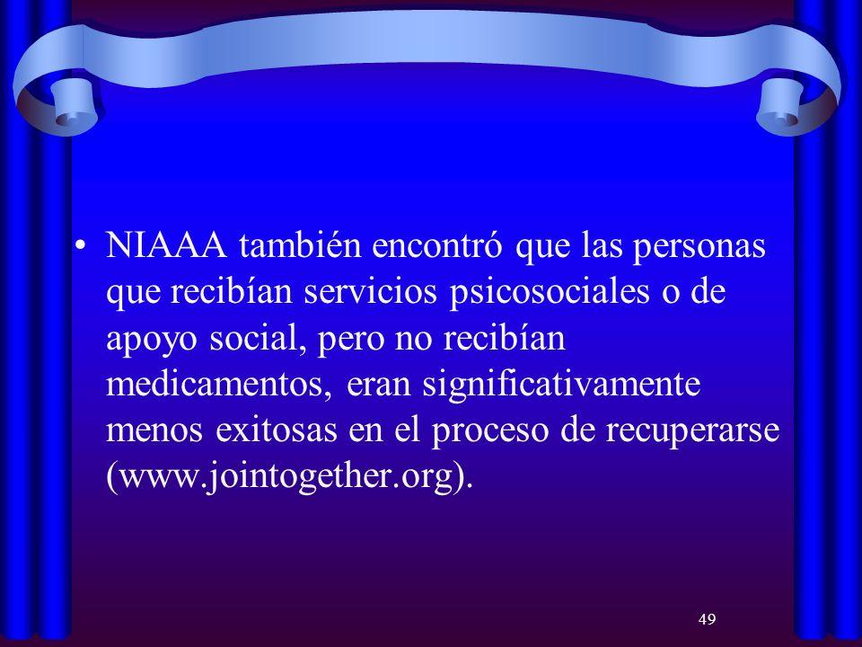 NIAAA también encontró que las personas que recibían servicios psicosociales o de apoyo social, pero no recibían medicamentos, eran significativamente menos exitosas en el proceso de recuperarse (www.jointogether.org).