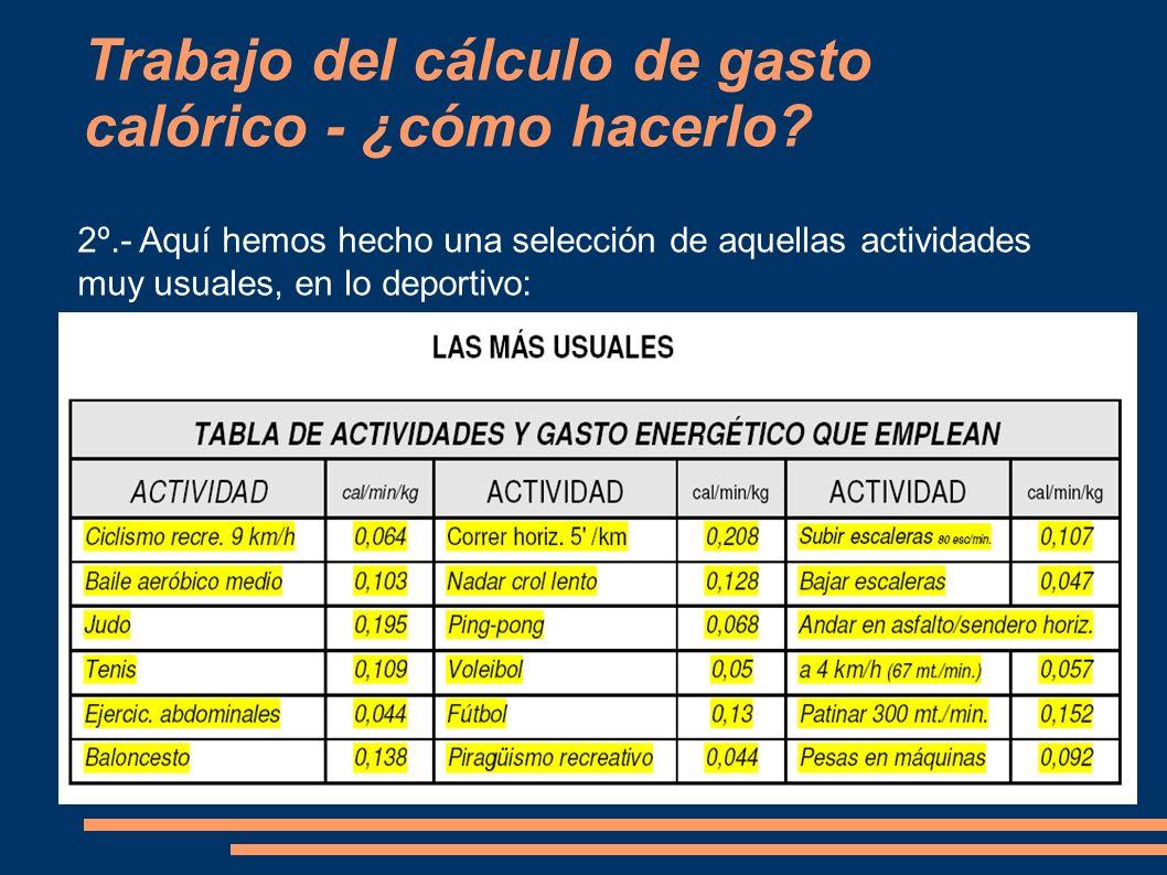Trabajo del cálculo de gasto calórico - ¿cómo hacerlo