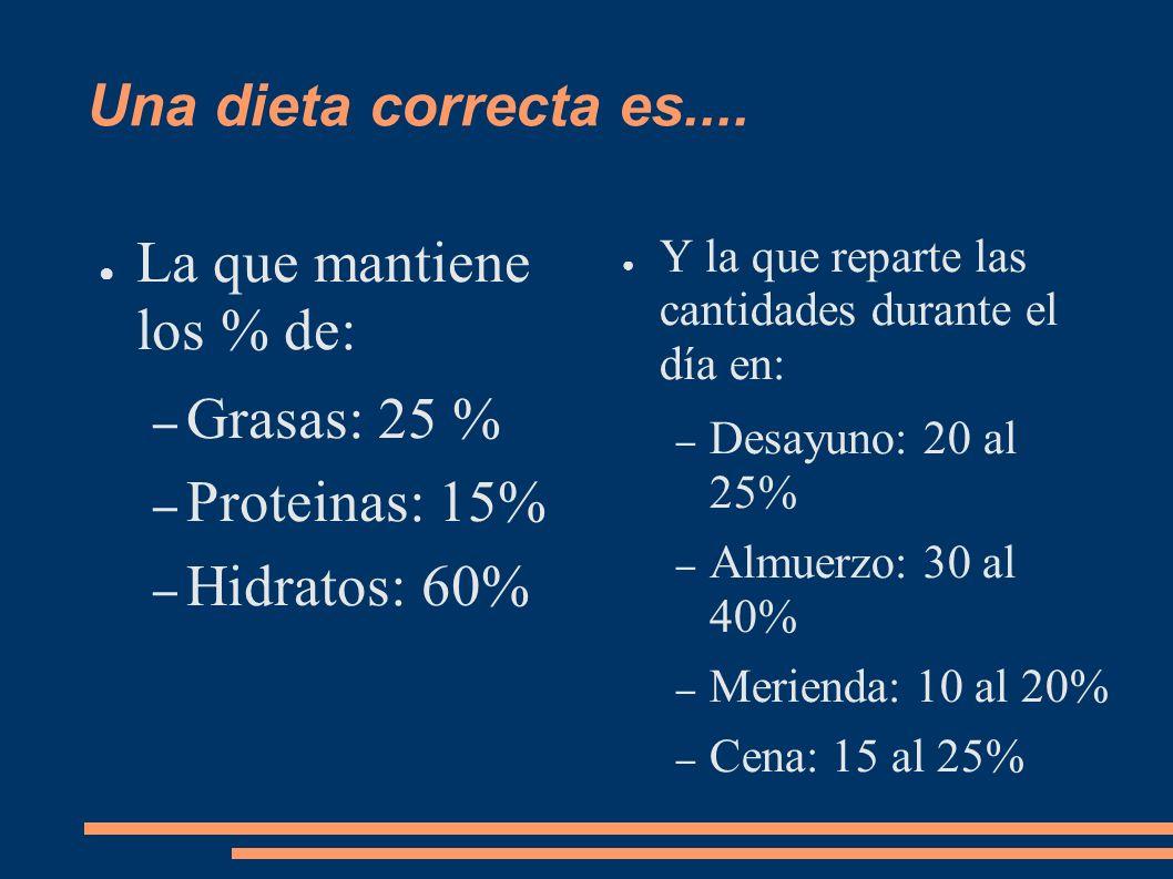 La que mantiene los % de: Grasas: 25 % Proteinas: 15% Hidratos: 60%