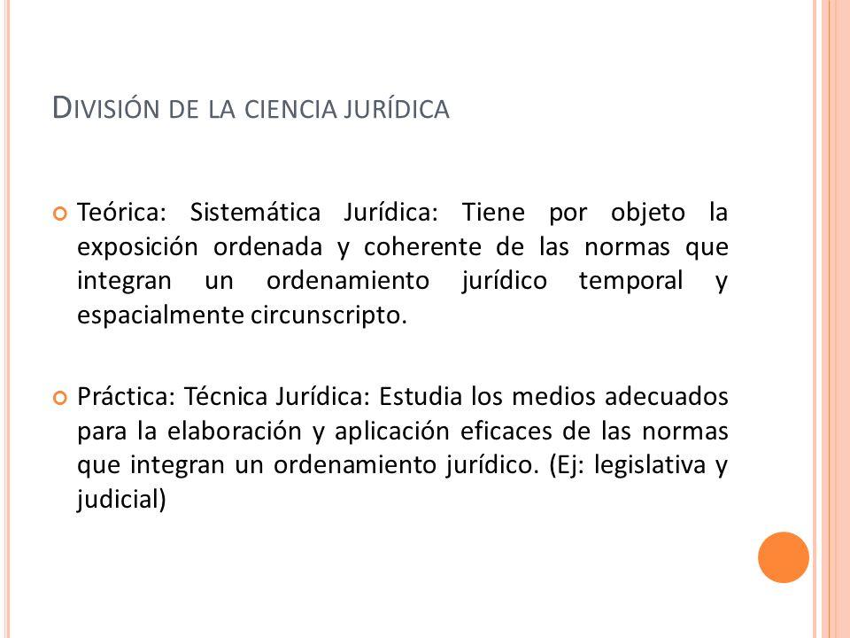 División de la ciencia jurídica