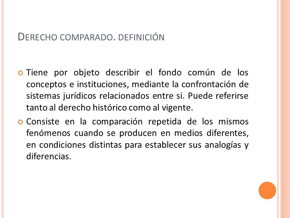 Derecho comparado. definición