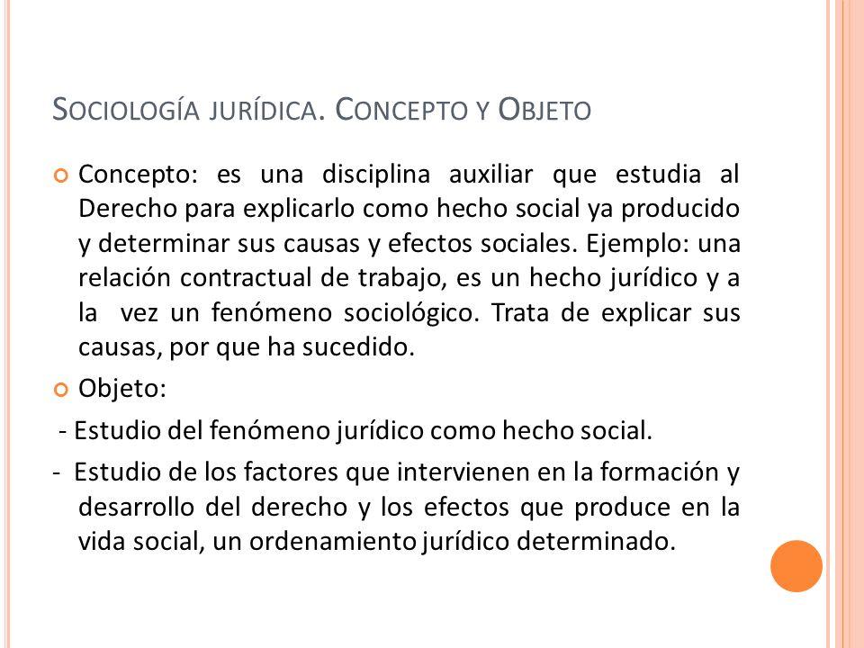 Sociología jurídica. Concepto y Objeto