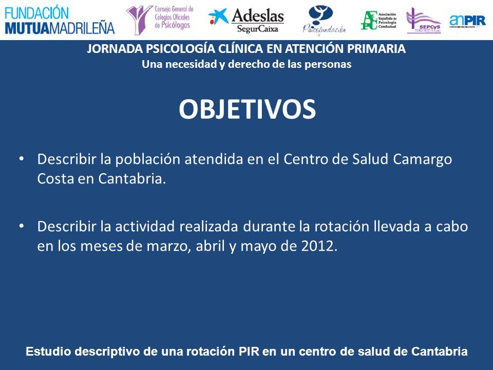 OBJETIVOS Describir la población atendida en el Centro de Salud Camargo Costa en Cantabria.