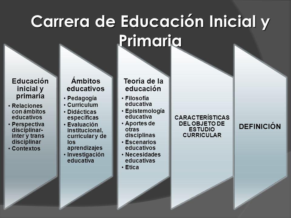 Carrera de Educación Inicial y Primaria