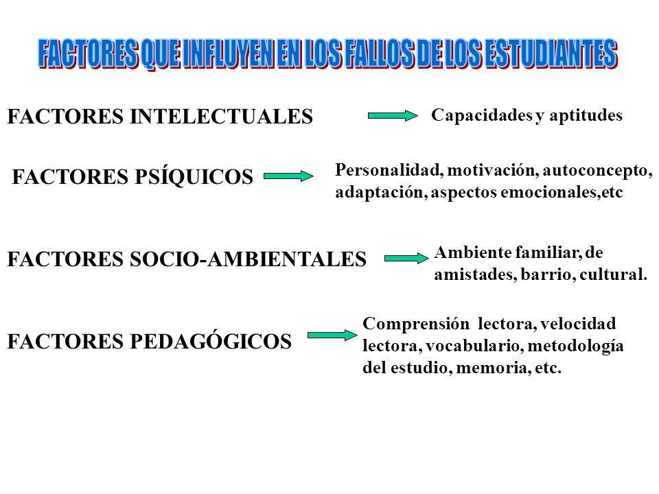 FACTORES QUE INFLUYEN EN LOS FALLOS DE LOS ESTUDIANTES