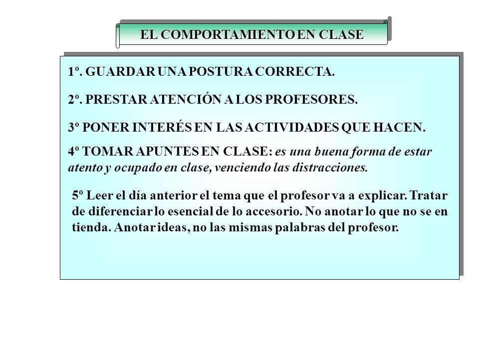 EL COMPORTAMIENTO EN CLASE