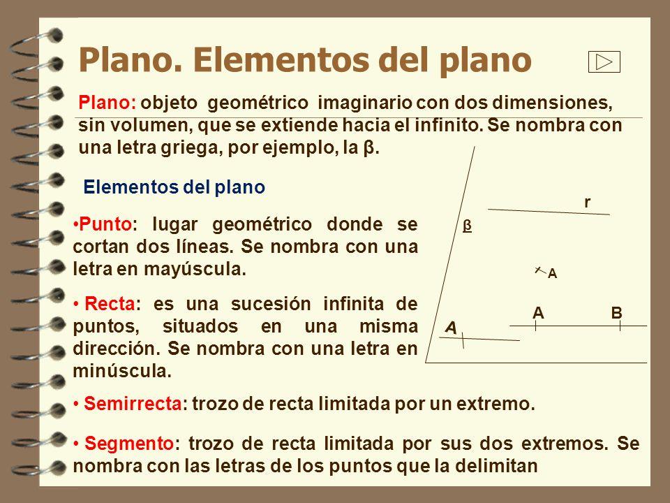Plano. Elementos del plano