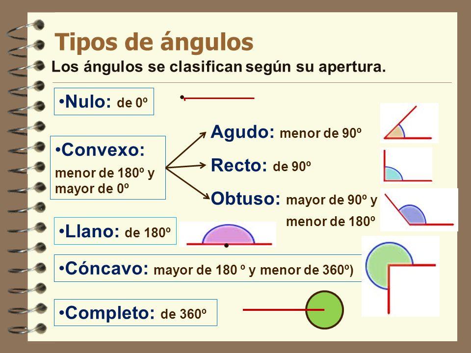 Tipos de ángulos Nulo: de 0º Agudo: menor de 90º Convexo: