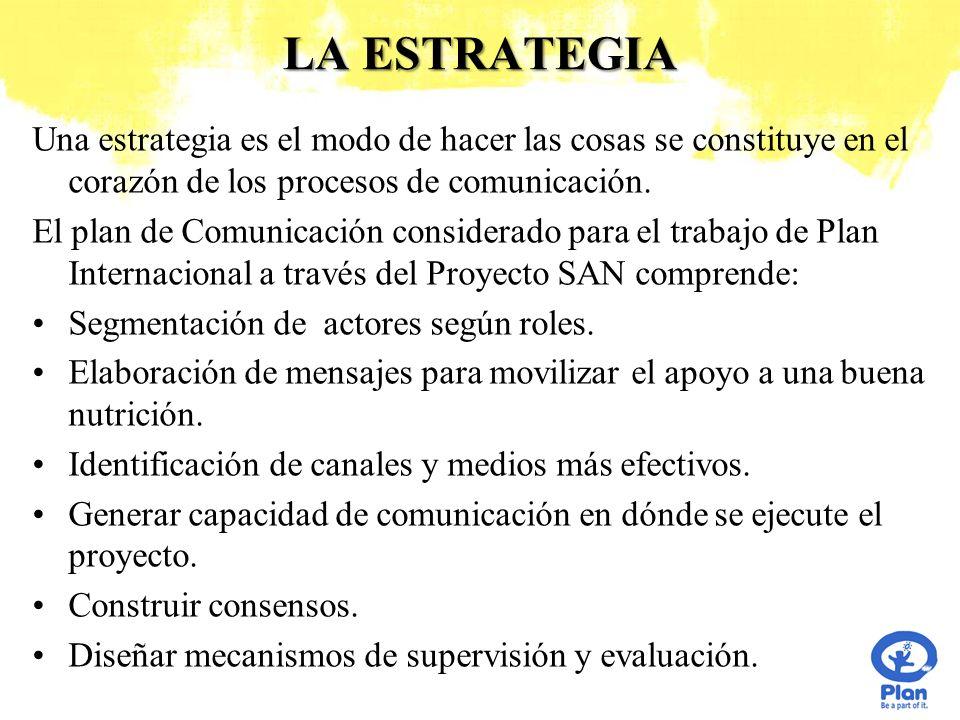 LA ESTRATEGIA Una estrategia es el modo de hacer las cosas se constituye en el corazón de los procesos de comunicación.