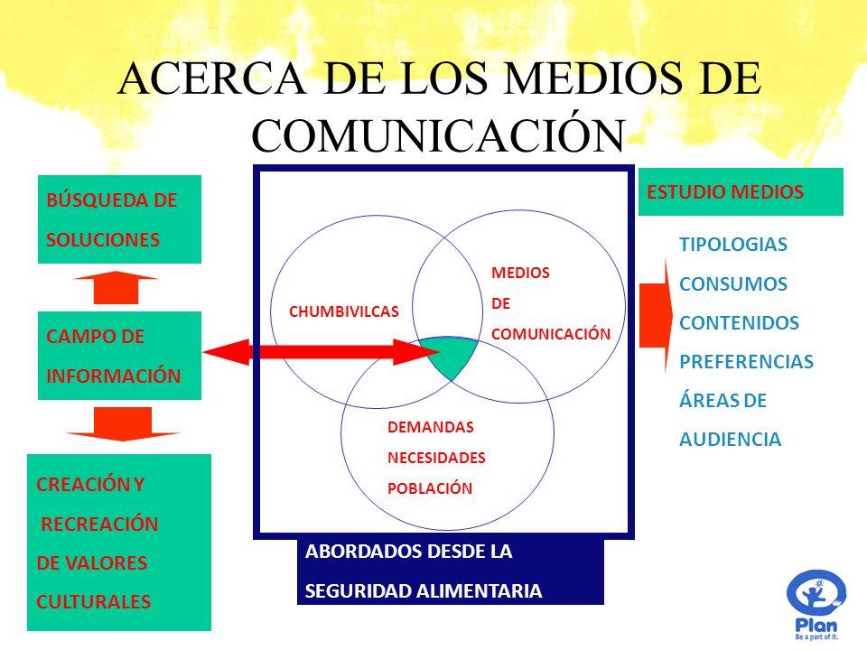 ACERCA DE LOS MEDIOS DE COMUNICACIÓN