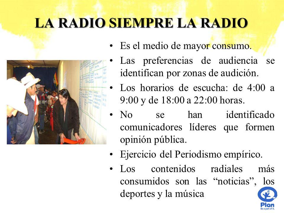 LA RADIO SIEMPRE LA RADIO