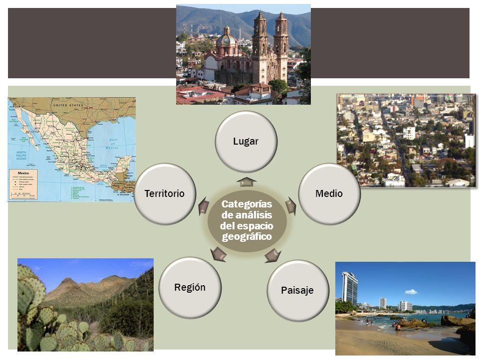 Categorías de análisis del espacio geográfico