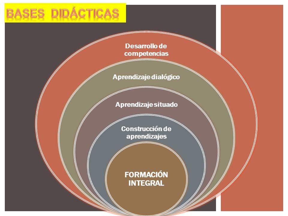 BASES DIDÁCTICAS FORMACIÓN INTEGRAL Desarrollo de competencias