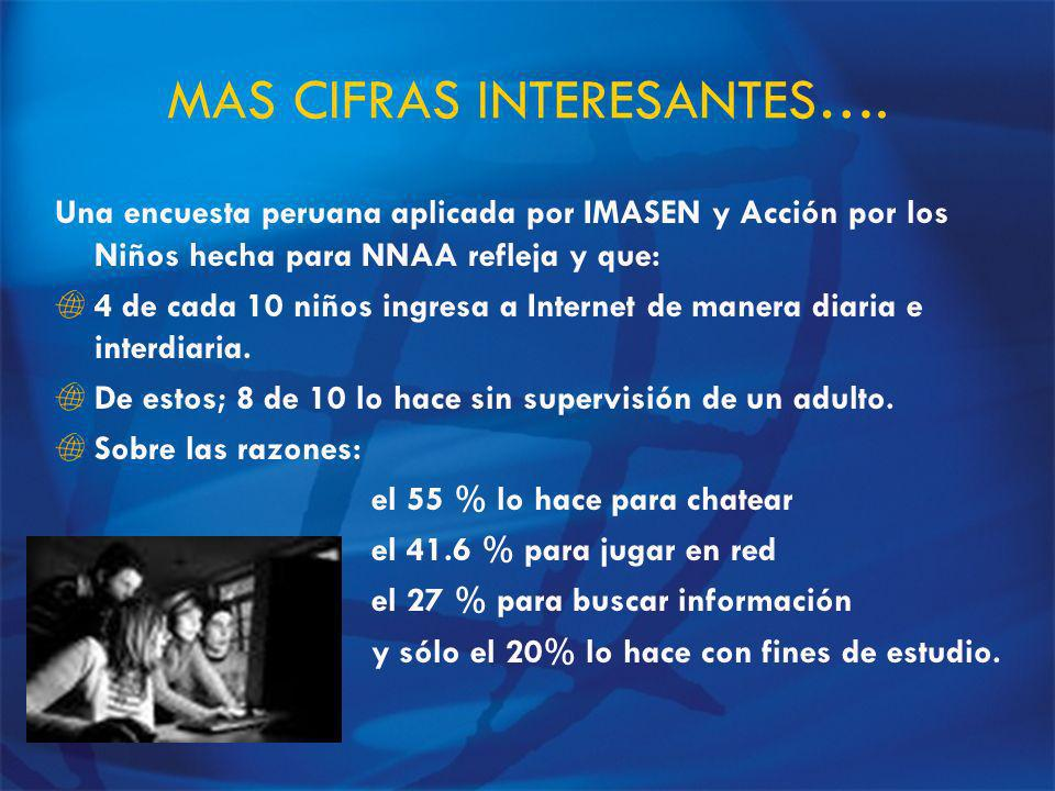 MAS CIFRAS INTERESANTES….