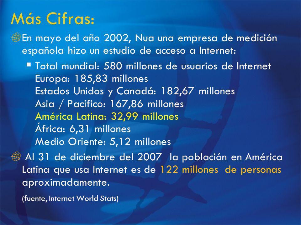 Más Cifras: En mayo del año 2002, Nua una empresa de medición española hizo un estudio de acceso a Internet: