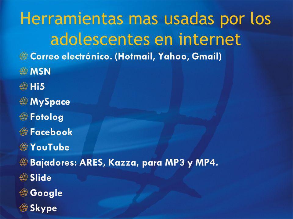 Herramientas mas usadas por los adolescentes en internet