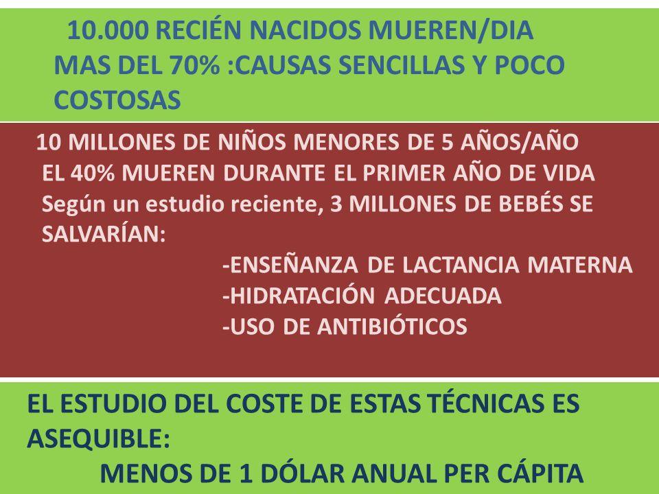 10.000 RECIÉN NACIDOS MUEREN/DIA MAS DEL 70% :CAUSAS SENCILLAS Y POCO