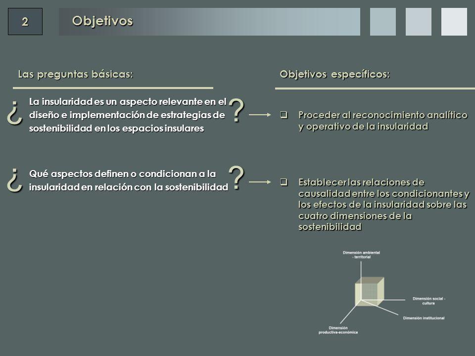 ¿ ¿ Objetivos 2 Objetivos específicos: Las preguntas básicas: