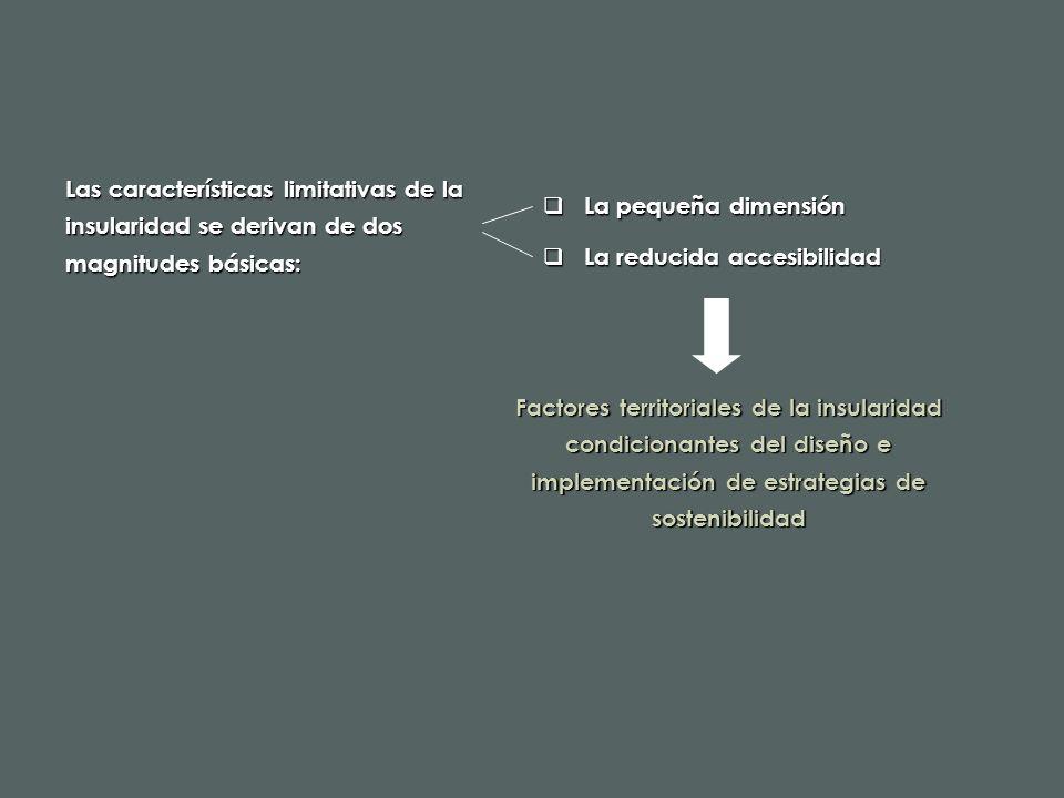 Las características limitativas de la insularidad se derivan de dos magnitudes básicas: