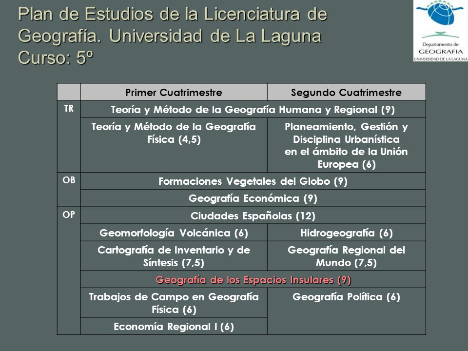 Plan de Estudios de la Licenciatura de Geografía
