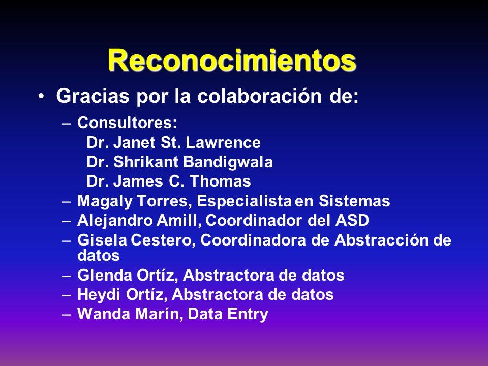 Reconocimientos Gracias por la colaboración de: Consultores:
