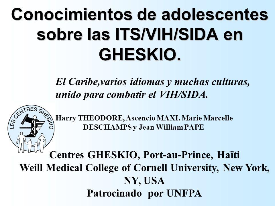 Conocimientos de adolescentes sobre las ITS/VIH/SIDA en GHESKIO.