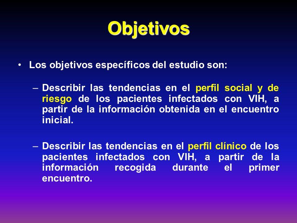 Objetivos Los objetivos específicos del estudio son:
