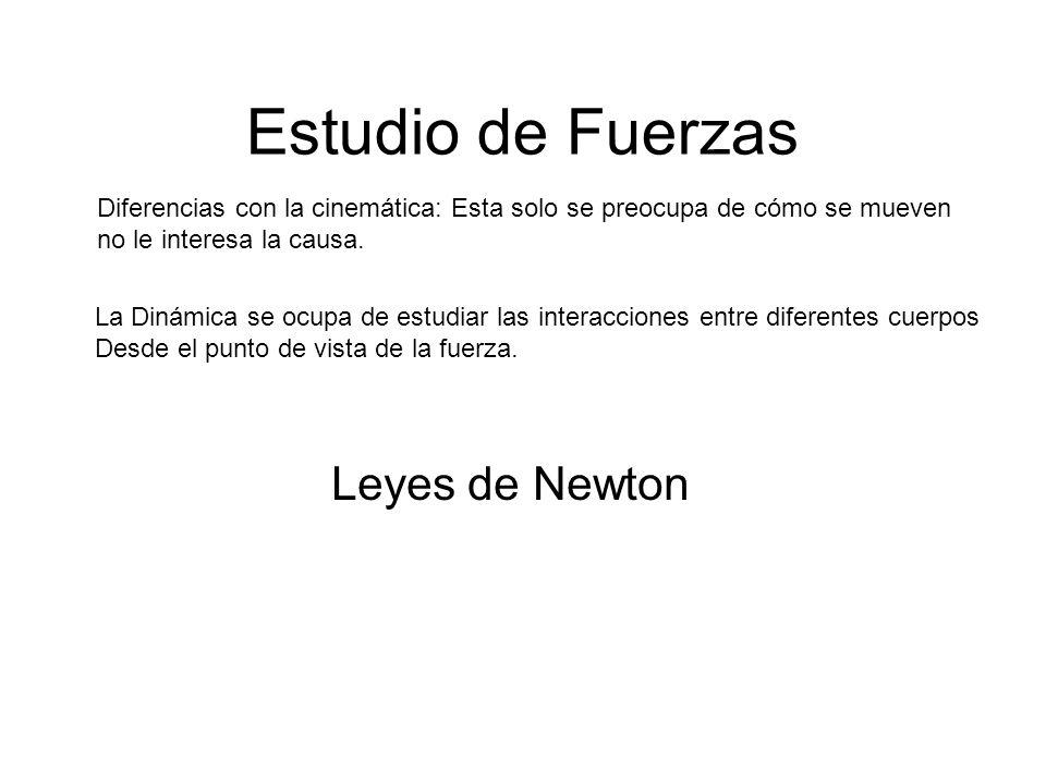 Estudio de Fuerzas Leyes de Newton