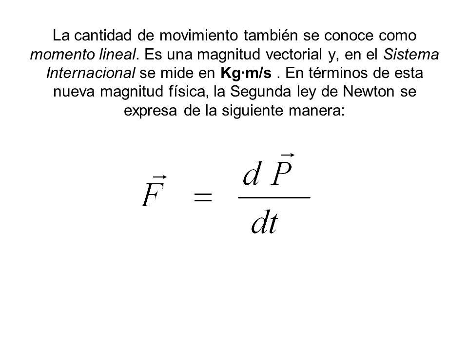 La cantidad de movimiento también se conoce como momento lineal