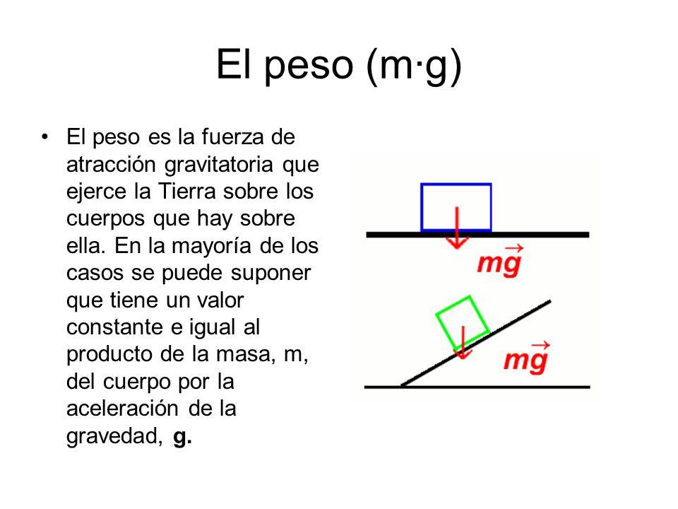 El peso (m·g)