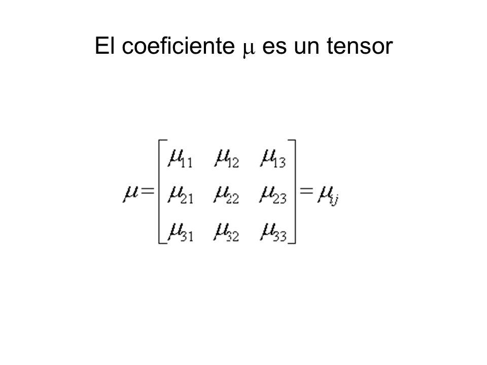 El coeficiente m es un tensor
