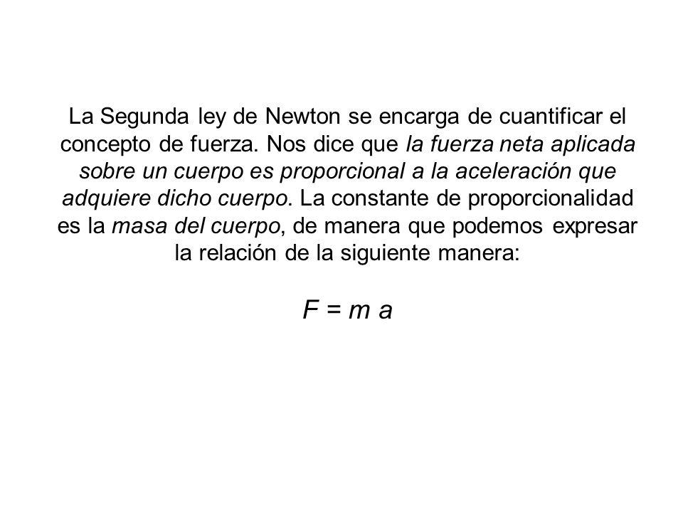 La Segunda ley de Newton se encarga de cuantificar el concepto de fuerza.
