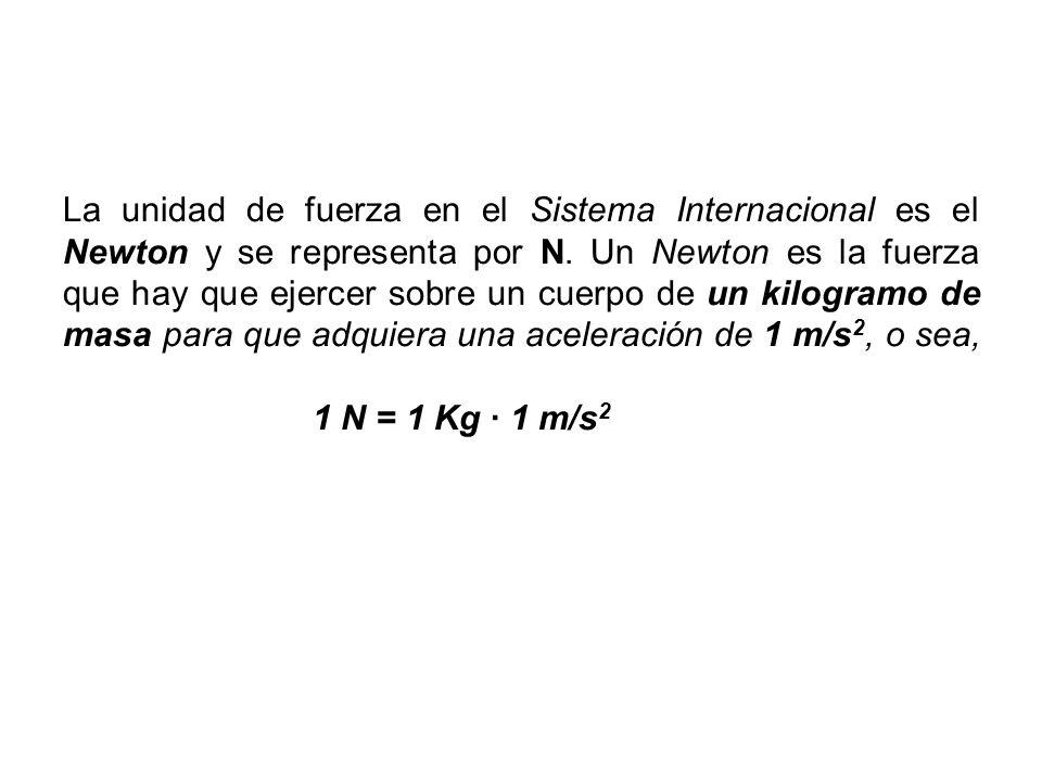 La unidad de fuerza en el Sistema Internacional es el Newton y se representa por N.