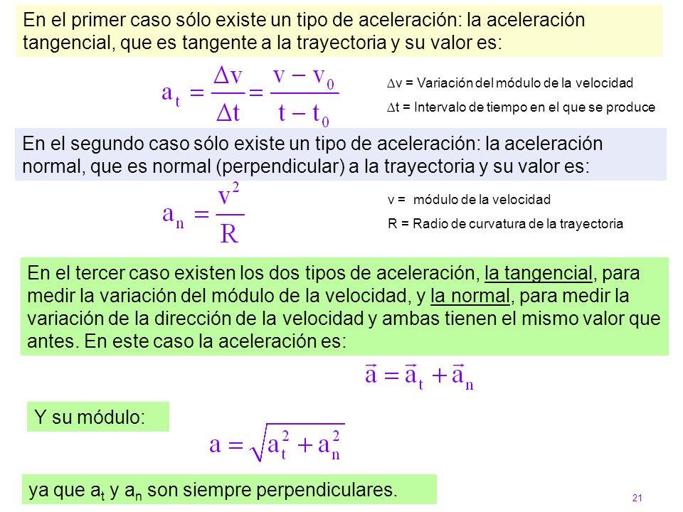 IPEP de Cádiz - Dpto. de Física y Química