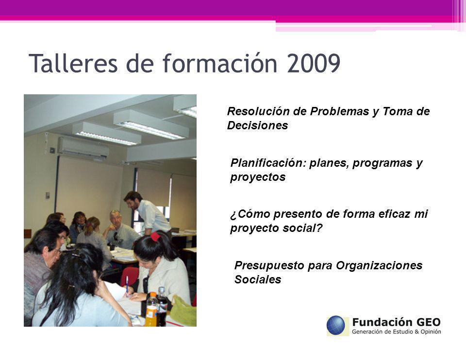 Talleres de formación 2009 Resolución de Problemas y Toma de Decisiones. Planificación: planes, programas y proyectos.
