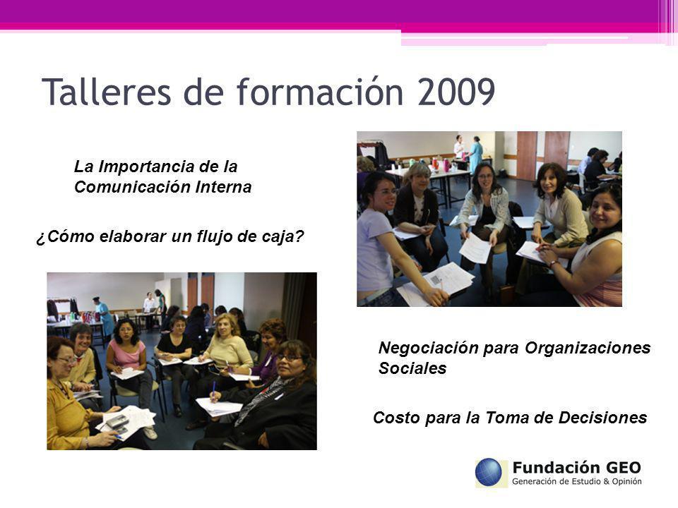 Talleres de formación 2009 La Importancia de la Comunicación Interna