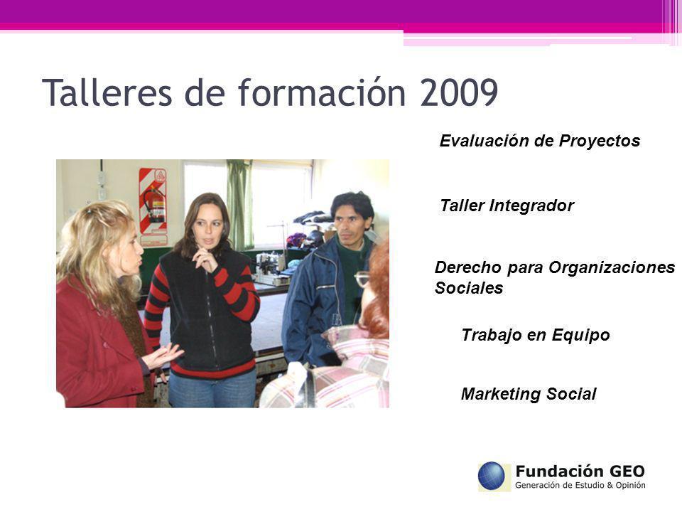 Talleres de formación 2009 Evaluación de Proyectos Taller Integrador