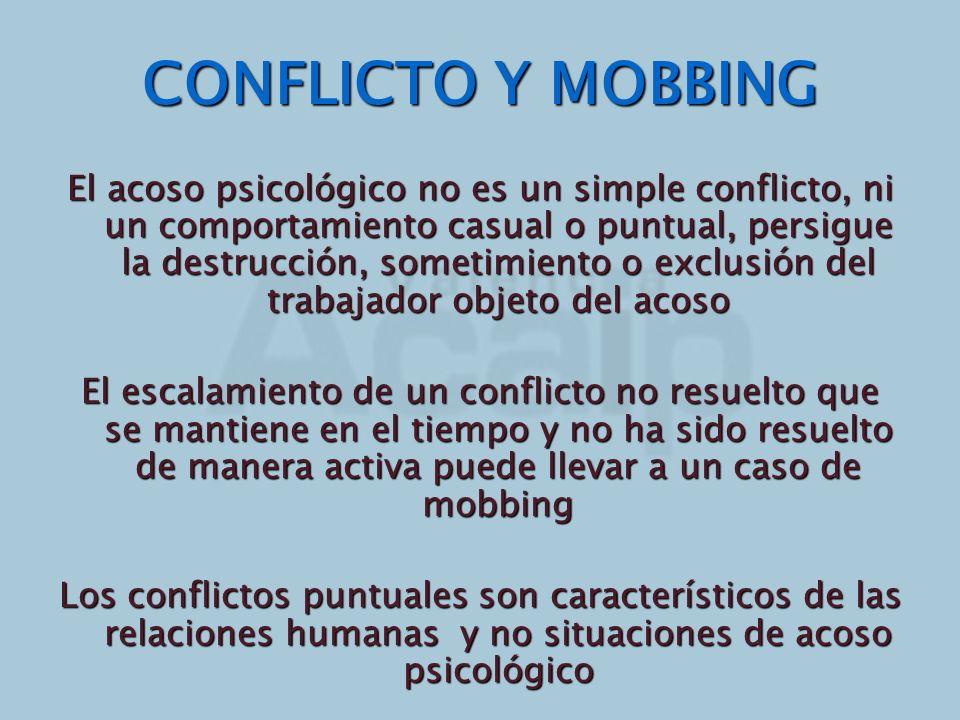 CONFLICTO Y MOBBING