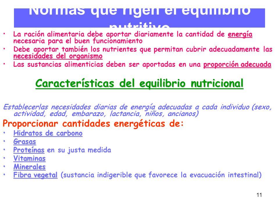 Normas que rigen el equilibrio nutritivo